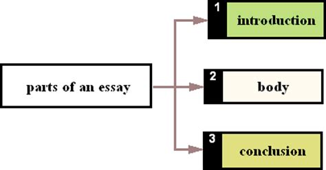 How to Write a Conclusion Guide to Concluding a Paper